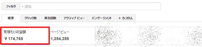 201509収益拡大